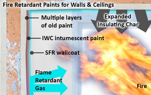 Intumescent-Paint-for-Timber-ITC-paint-and-SFR-dualcoat